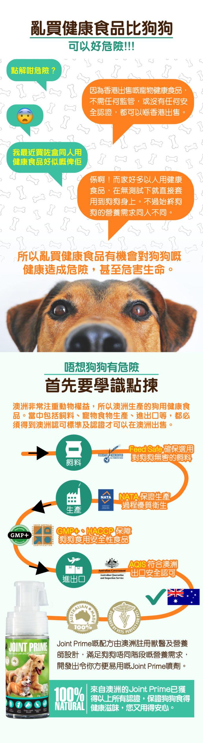 Pet Pet Premier, Joint Prime, Health Prime, 狗狗神仙粉, 关节神仙粉, 狗保健品 | 乱买健康食品比狗狗 可以好危险!!! 点解咁危险? 因为好多国家和地区出售嘅宠物健康食品,不需任何监管,或没有任何安全认证,都可以喺香港出售。 我最近买咗盒同人用健康食品好似嘅俾佢 系啊!而家好多以人用健康食品,在无测试下就直接套用到狗狗身上。不过始终狗狗的营养需求同人不同。 所以乱买健康食品有机会对狗狗嘅健康造成危险,甚至危害生命。 唔想狗狗有危险 首先要学识点拣 澳洲非常注重动物权益,所以澳洲生产的狗用健康食品。当中包括饲料、宠物食物生产、进出口等,都必须得到澳洲认可标准及认证才可以在澳洲出售。 Feed Safe 确保选用对狗狗无害的饲料 NATA 保证生产过程优质卫生 GMP+、HACCP 保障狗狗食用安全性食品 AQIS 符合澳洲出口安全认可 Joint Prime嘅配方由澳洲注册兽医及营养师设计,满足狗狗唔同阶段嘅营养需求,开发出令您方便易用嘅Health Prime喷剂。 来自澳洲的Health Prime已获得以上所有认证,保证狗狗食得健康滋味,您又用得安心。